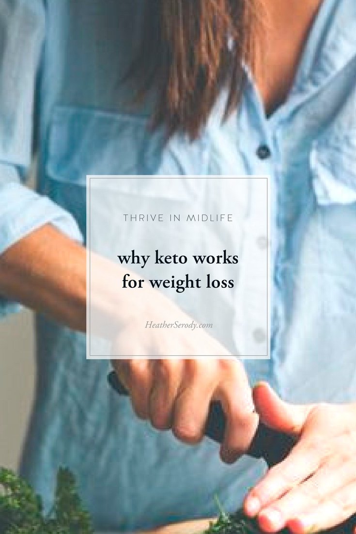why keto works for weight loss & how to get started   Thrive In Midlife  HeatherSerody.com